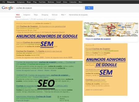 Diferencia Adwords de Google (SEM -PPC) y Posicionamiento SEO