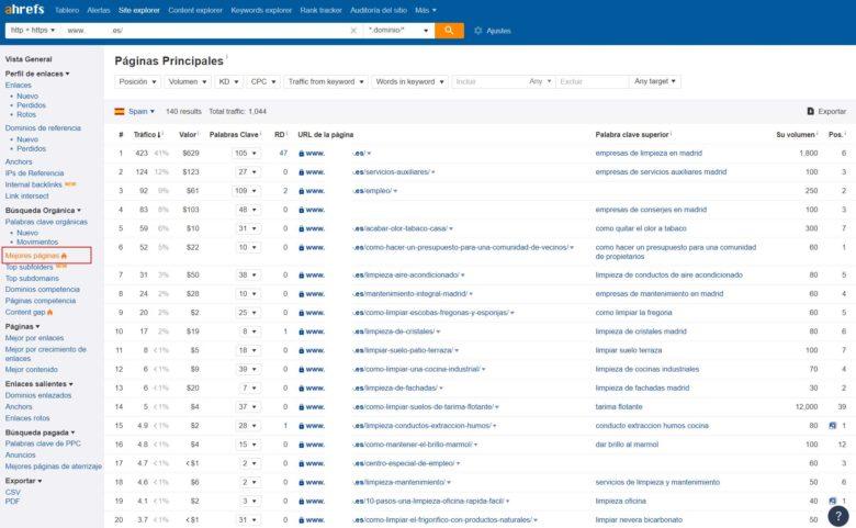 Páginas con más tráfico orgánico desde Google